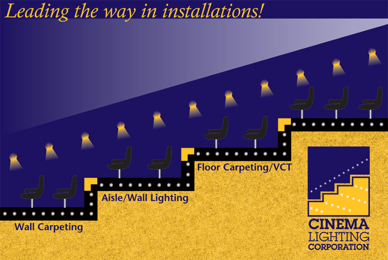 Cinema Lighting Corporation
