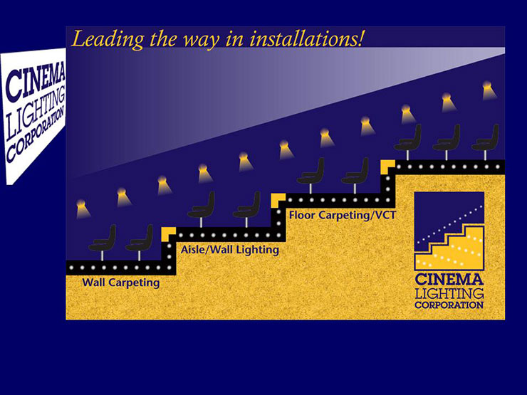 & Cinema Lighting Corporation - Informational Slideshow azcodes.com